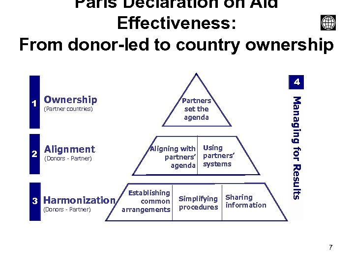 Paris Declaration on Aid Effectiveness: From donor-led to country ownership Development Results 4 2