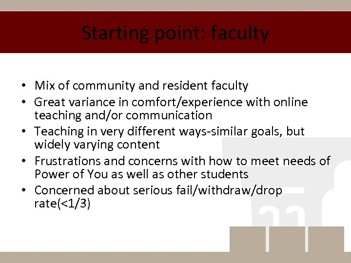 Starting point: faculty • Mix of community and resident faculty • Great variance in
