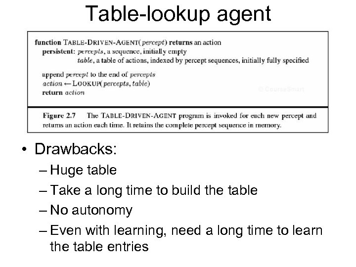 Table-lookup agent • Drawbacks: – Huge table – Take a long time to build