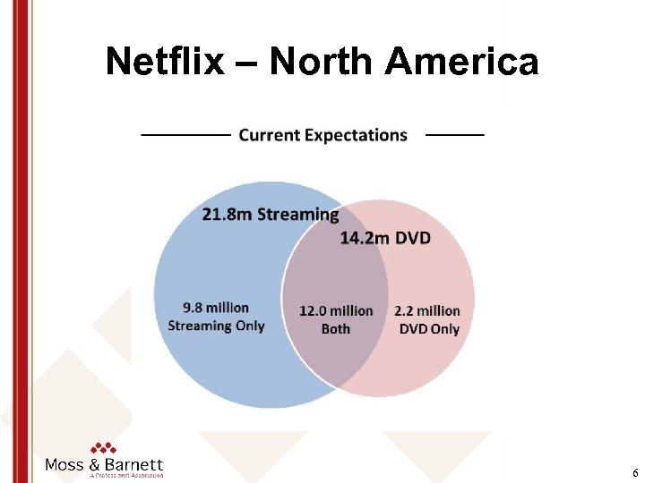 Netflix – North America 6