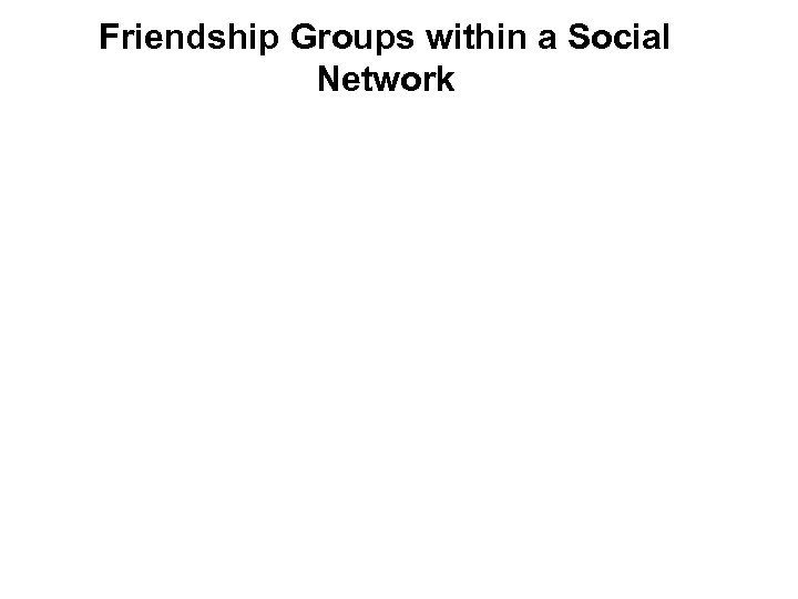 Friendship Groups within a Social Network