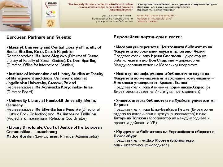 European Partners and Guests: Европейски партньори и гости: • Masaryk University and Central Library