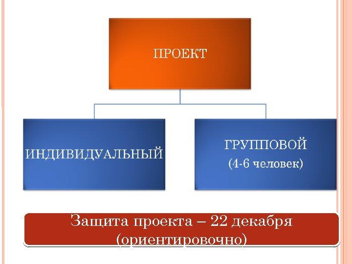 Защита проекта – 22 декабря (ориентировочно)