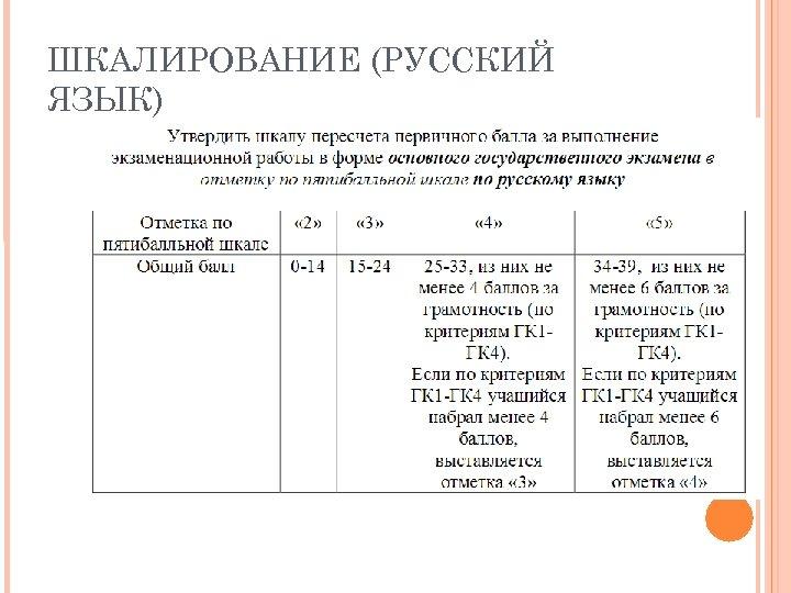 ШКАЛИРОВАНИЕ (РУССКИЙ ЯЗЫК)