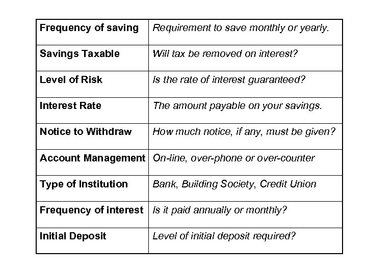Frequency of saving Requirement to save monthly or yearly. Savings Taxable Will tax be