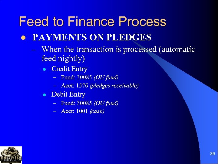 Feed to Finance Process l PAYMENTS ON PLEDGES – When the transaction is processed