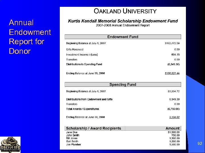 Annual Endowment Report for Donor 92