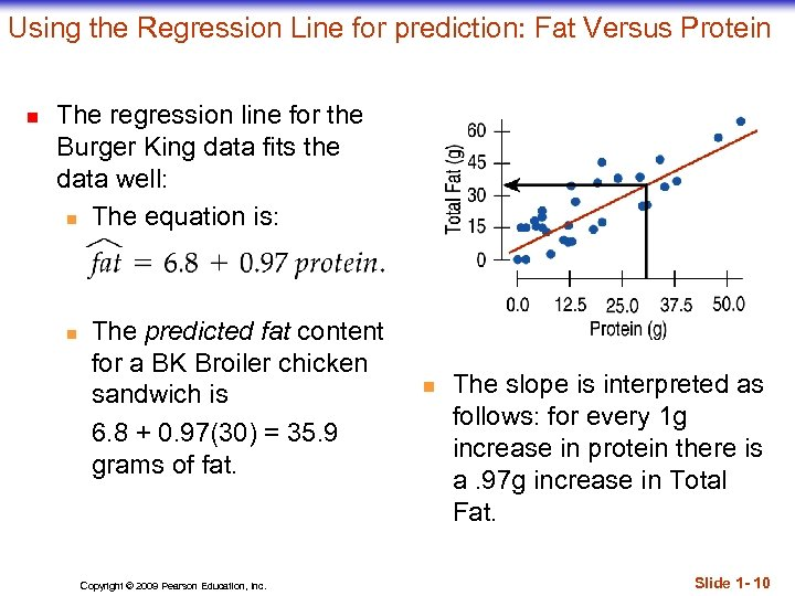 Using the Regression Line for prediction: Fat Versus Protein n The regression line for