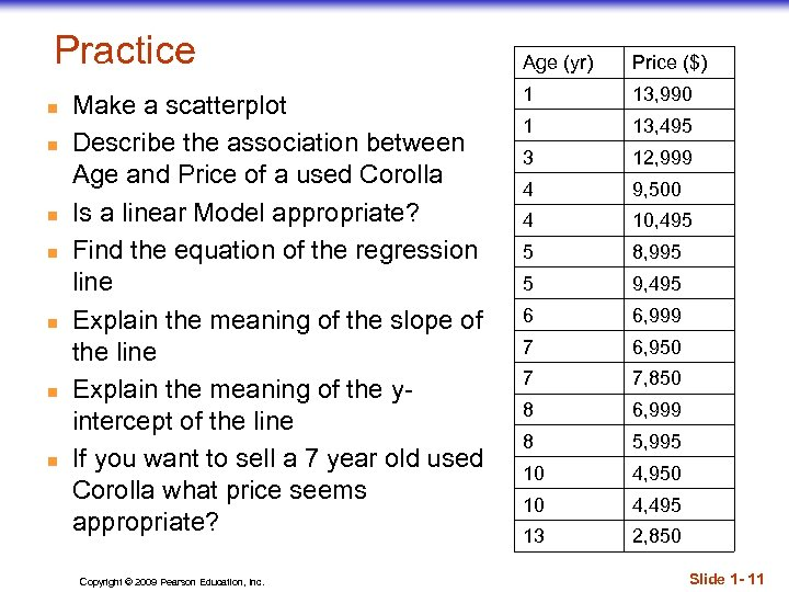 Practice n n n n Make a scatterplot Describe the association between Age and