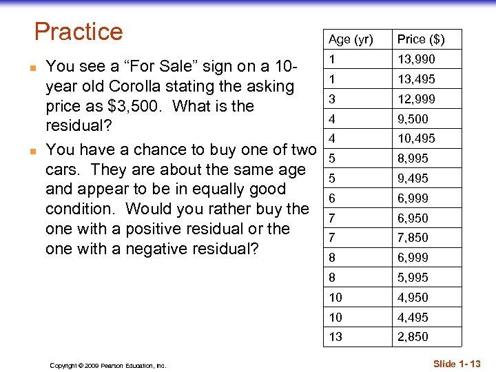Practice n n 1 13, 990 1 13, 495 3 12, 999 4 9,