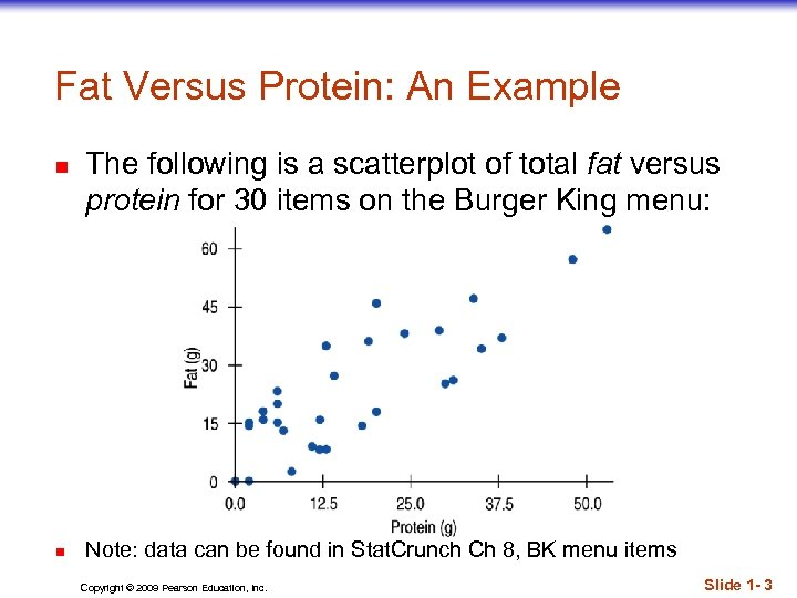 Fat Versus Protein: An Example n n The following is a scatterplot of total