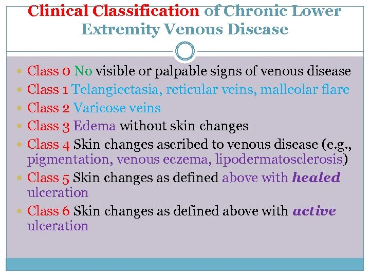 Clinical Classification of Chronic Lower Extremity Venous Disease Class 0 No visible or palpable