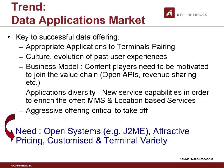 Trend: Data Applications Market • Key to successful data offering: – Appropriate Applications to