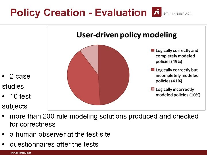 Policy Creation - Evaluation • 2 case studies • 10 test subjects • more