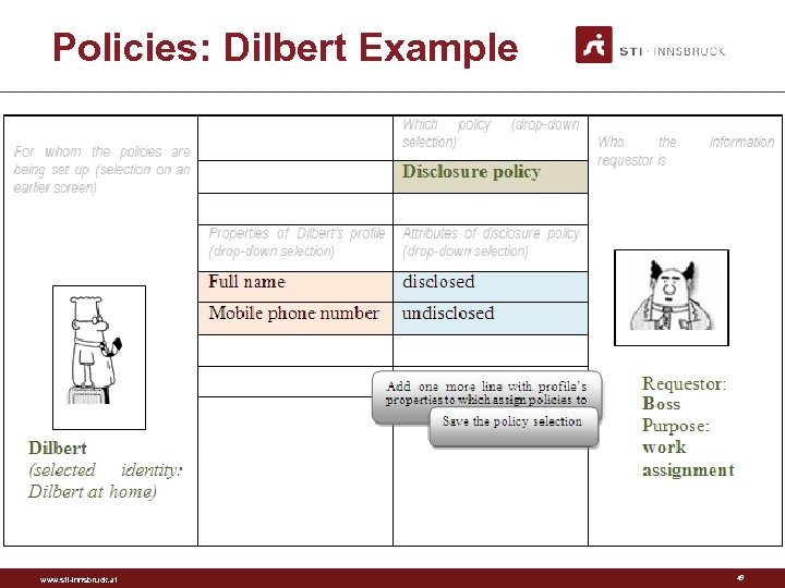 Policies: Dilbert Example www. sti-innsbruck. at 49
