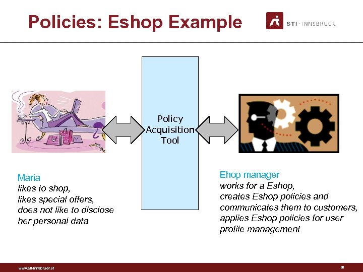 Policies: Eshop Example Policy Acquisition Tool Maria likes to shop, likes special offers, does