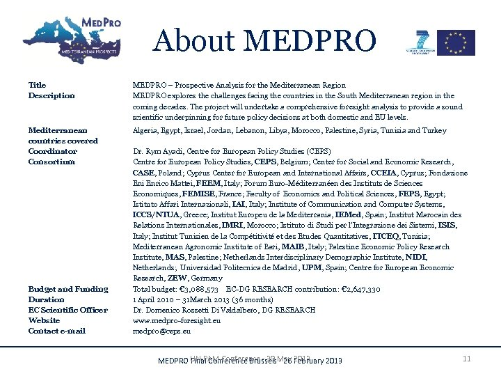 About MEDPRO Title Description MEDPRO – Prospective Analysis for the Mediterranean Region MEDPRO explores