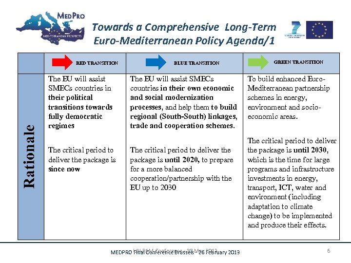 Towards a Comprehensive Long-Term Euro-Mediterranean Policy Agenda/1 Rationale RED TRANSITION The EU will assist