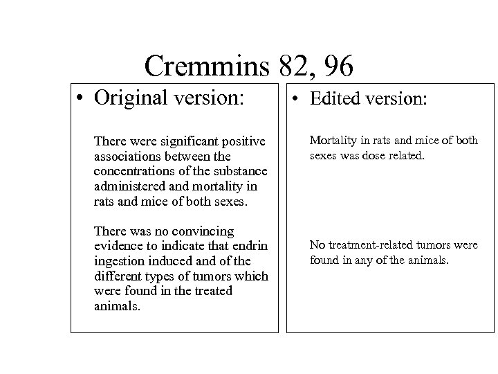 Cremmins 82, 96 • Original version: There were significant positive associations between the concentrations