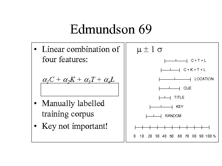Edmundson 69 1 • Linear combination of four features: C+T+L C+K+T+L 1 C +