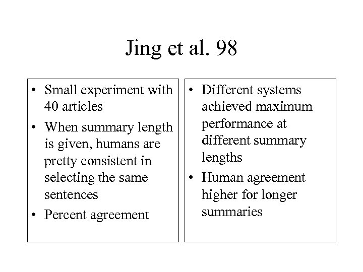 Jing et al. 98 • Small experiment with 40 articles • When summary length