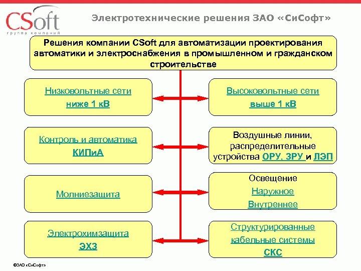 Электротехнические решения ЗАО «Си. Софт» Решения компании CSoft для автоматизации проектирования автоматики и электроснабжения