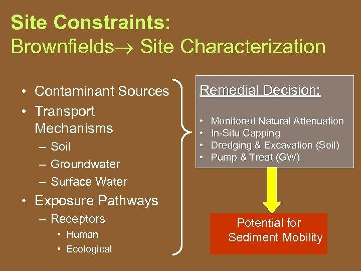 Site Constraints: Brownfields Site Characterization • Contaminant Sources • Transport Mechanisms – Soil –