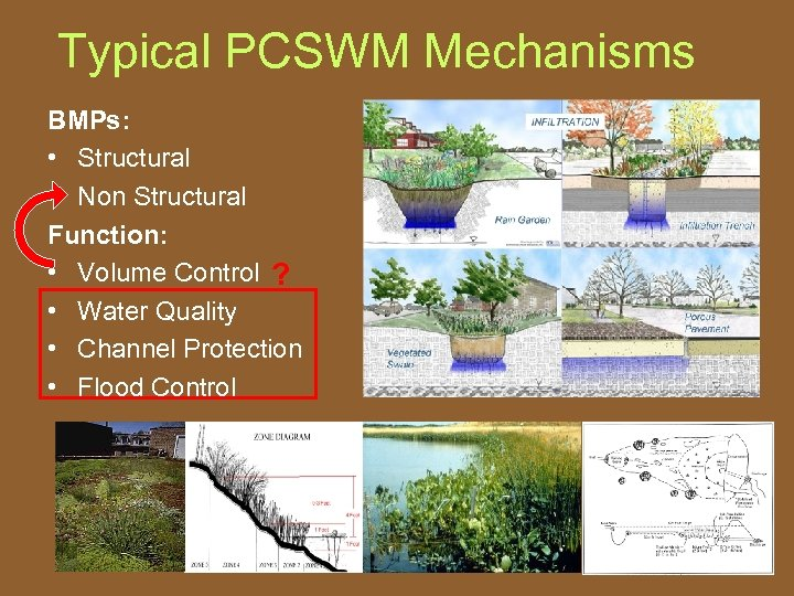 Typical PCSWM Mechanisms BMPs: • Structural • Non Structural Function: • Volume Control ?