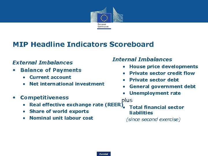 MIP Headline Indicators Scoreboard Internal Imbalances External Imbalances • Balance of Payments • Current