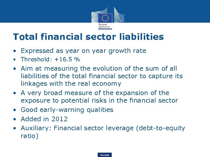 Total financial sector liabilities • Expressed as year on year growth rate • Threshold: