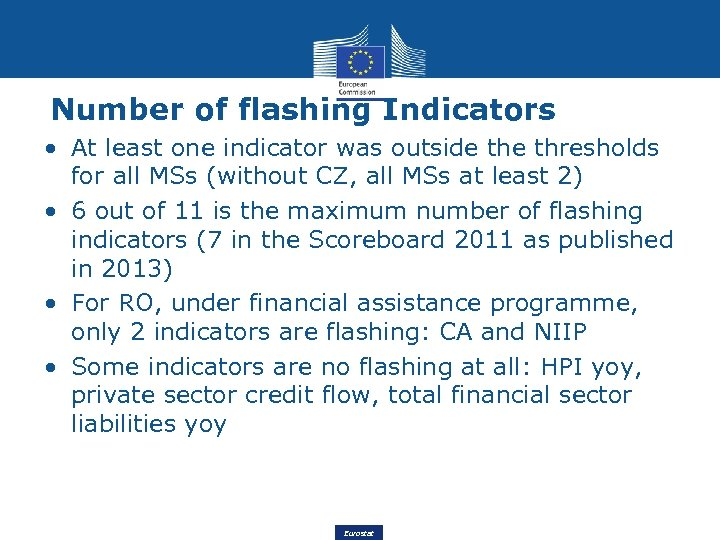 Number of flashing Indicators • At least one indicator was outside thresholds for all