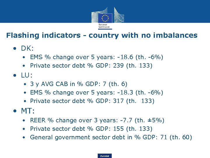 Flashing indicators - country with no imbalances • DK: • EMS % change over