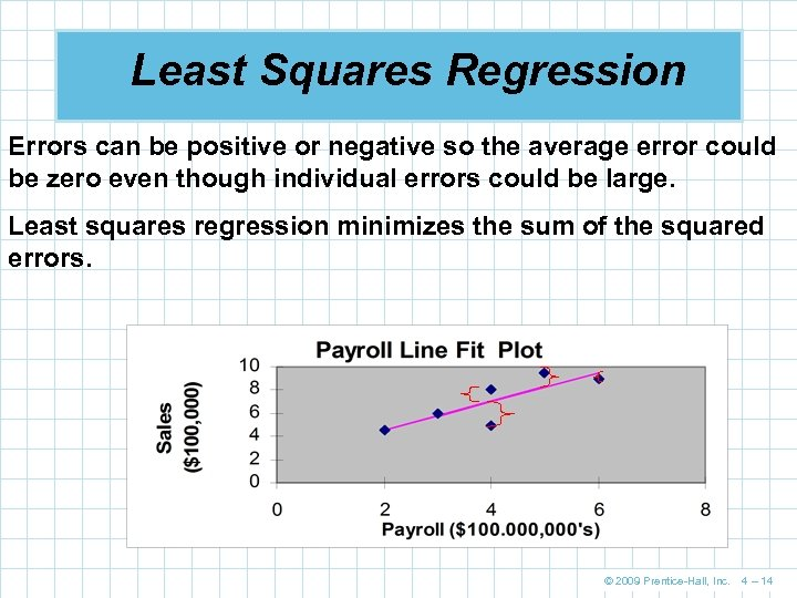 Least Squares Regression Errors can be positive or negative so the average error could