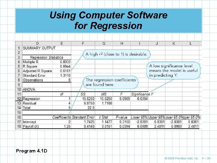 Using Computer Software for Regression Program 4. 1 D © 2009 Prentice-Hall, Inc. 4