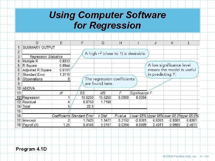 Using Computer Software for Regression Program 4. 1 D © 2009 Prentice-Hall, Inc. 4