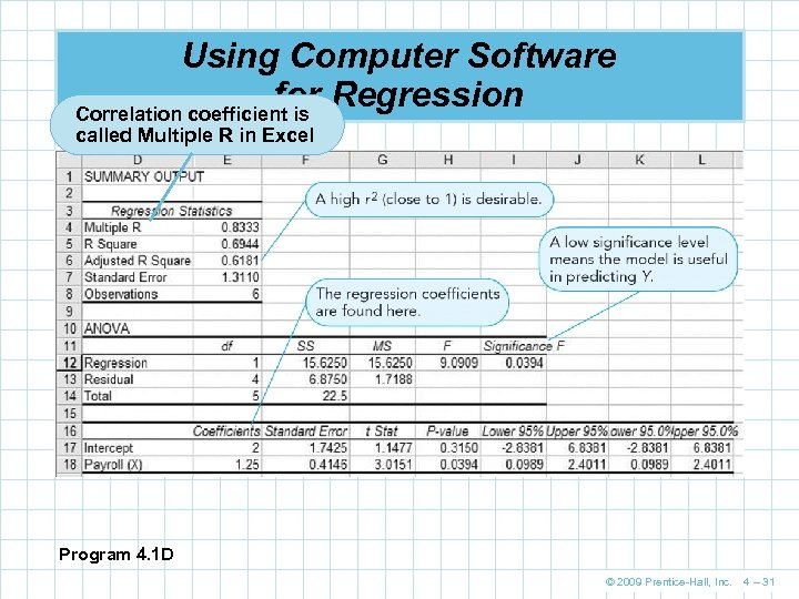 Using Computer Software for Regression Correlation coefficient is called Multiple R in Excel Program