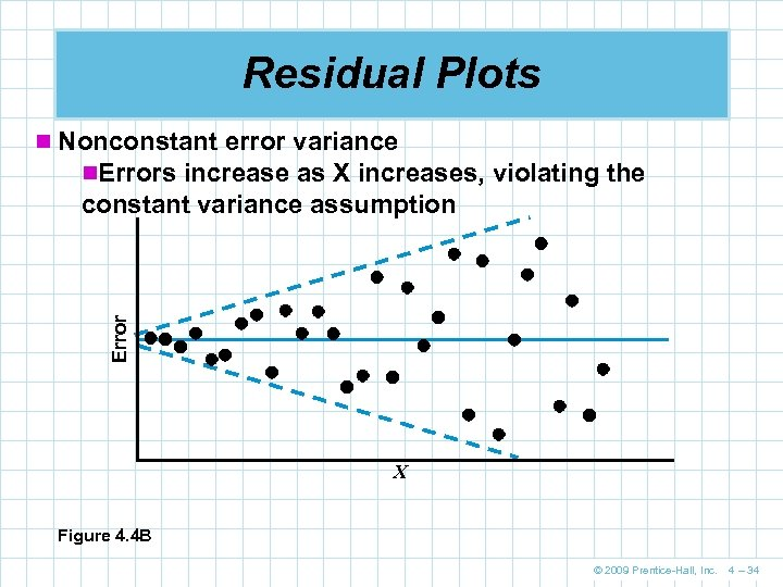 Residual Plots n Nonconstant error variance n. Errors increase as X increases, violating the