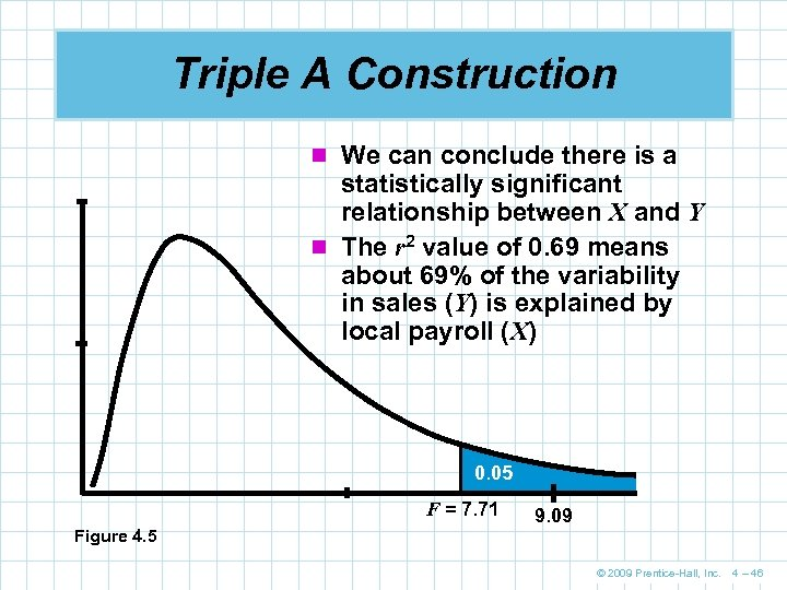 Triple A Construction n We can conclude there is a statistically significant relationship between
