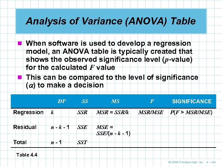 Analysis of Variance (ANOVA) Table n When software is used to develop a regression