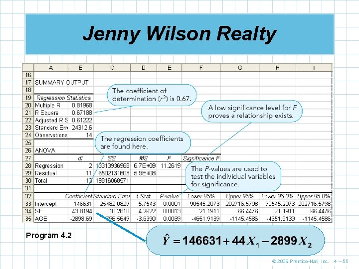 Jenny Wilson Realty Program 4. 2 © 2009 Prentice-Hall, Inc. 4 – 55