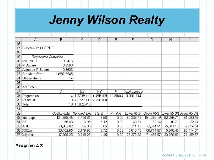 Jenny Wilson Realty Program 4. 3 © 2009 Prentice-Hall, Inc. 4 – 61