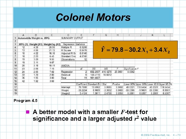 Colonel Motors Program 4. 5 n A better model with a smaller F-test for
