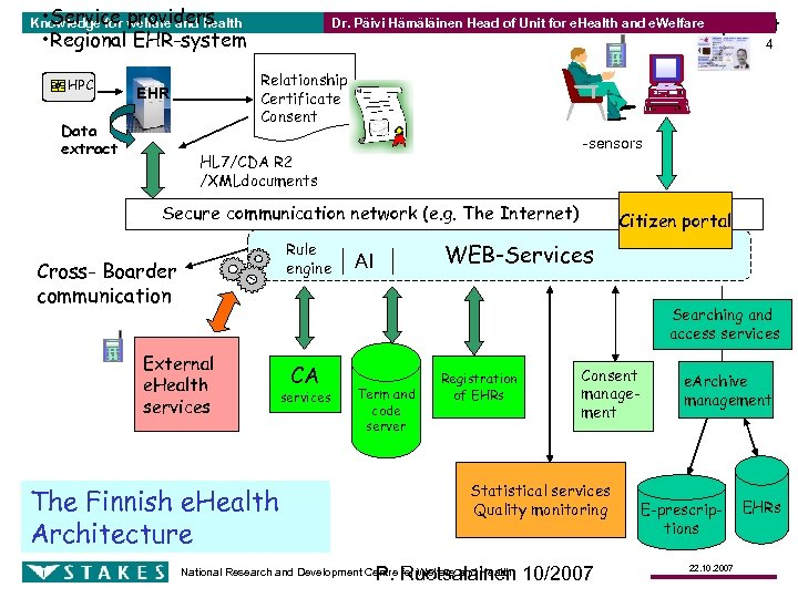 • Service providers Knowledge for welfare and health Dr. Päivi Hämäläinen Head of