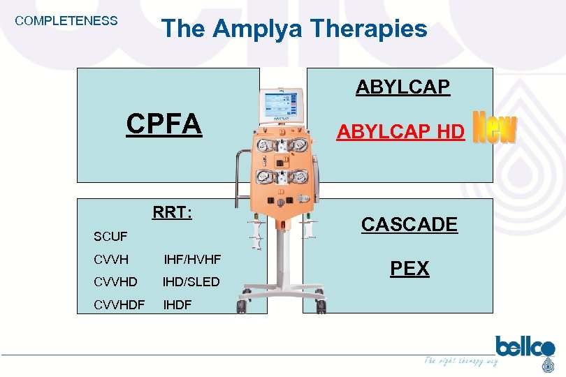 COMPLETENESS The Amplya Therapies ABYLCAP CPFA RRT: SCUF CVVH IHF/HVHF CVVHD IHD/SLED CVVHDF IHDF