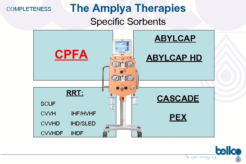 The Amplya Therapies COMPLETENESS Specific Sorbents ABYLCAP CPFA RRT: SCUF CVVH IHF/HVHF CVVHD IHD/SLED