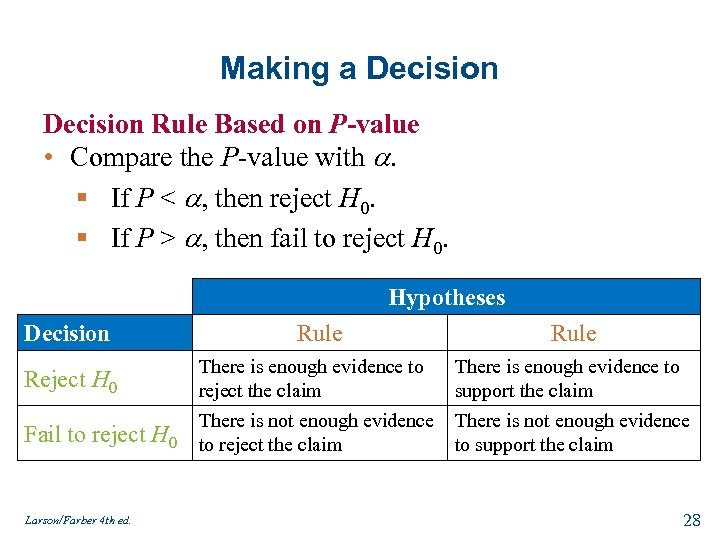 Making a Decision Rule Based on P-value • Compare the P-value with . §