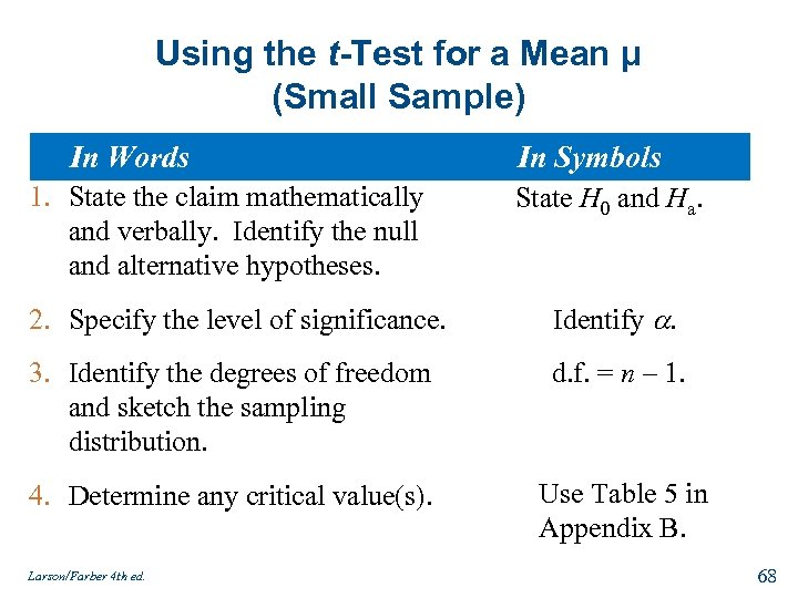 Using the t-Test for a Mean μ (Small Sample) In Words In Symbols 1.