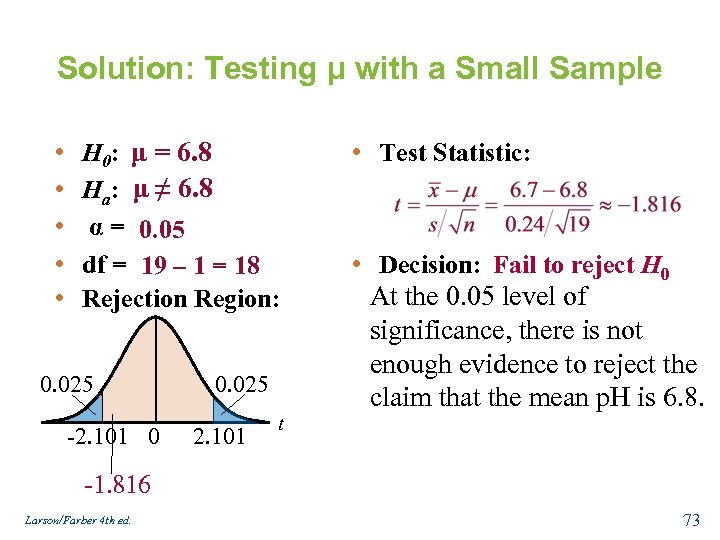 Solution: Testing μ with a Small Sample • • • H 0: μ =