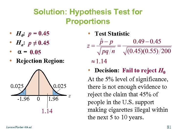 Solution: Hypothesis Test for Proportions • • H 0: p = 0. 45 Ha: