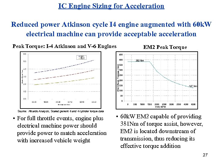 IC Engine Sizing for Acceleration Reduced power Atkinson cycle I 4 engine augmented with